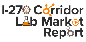 I-270 Lab Market Report